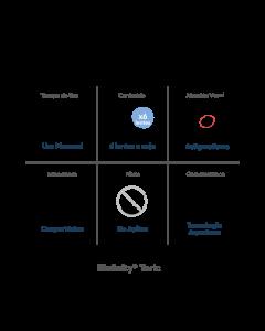 3+1 Pack Biofinity Toric